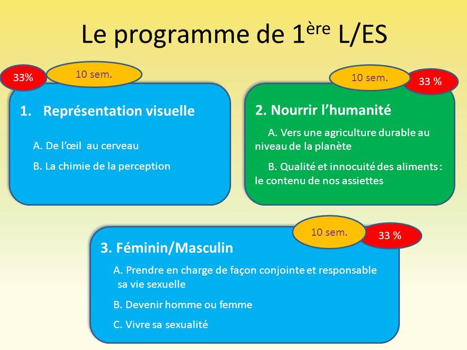 Le programme de 1 ère L/ES 1.Représentation visuelle A. De lœil au cerveau B. La chimie de la perception 1.Représentation visuelle A. De lœil au cerve