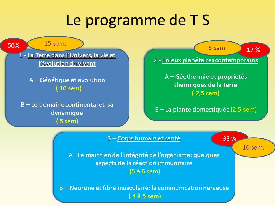 Le programme de T S 1 - La Terre dans lUnivers, la vie et lévolution du vivant A – Génétique et évolution ( 10 sem) B – Le domaine continental et sa d