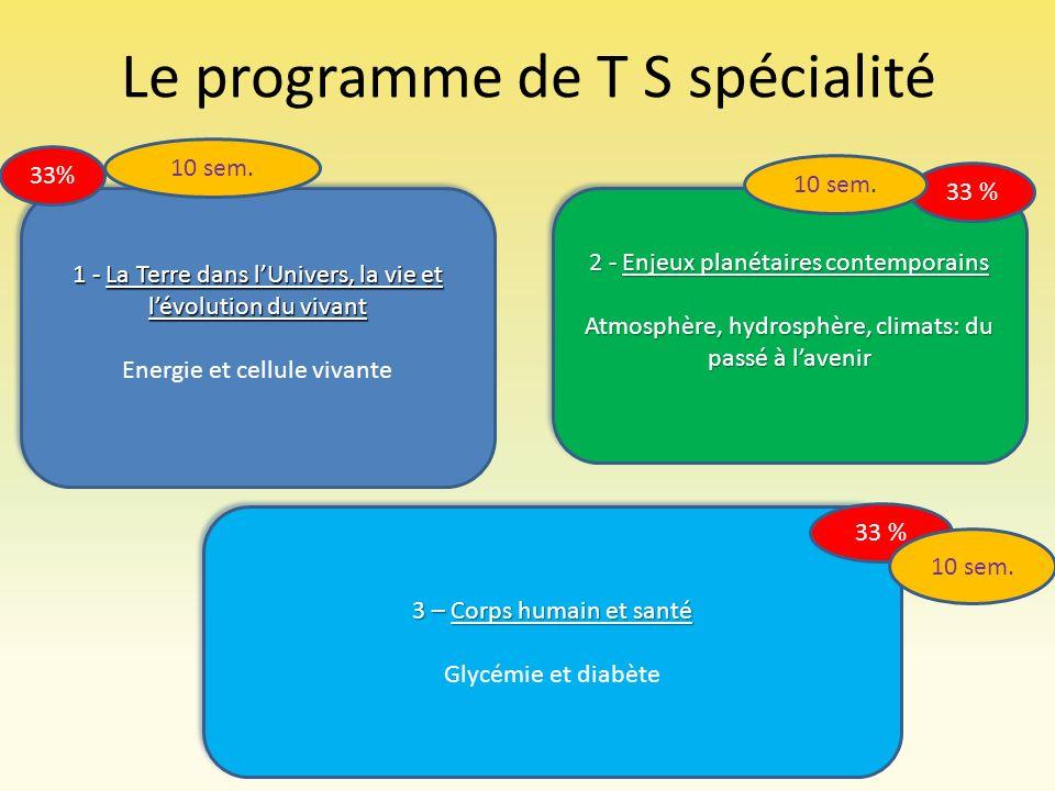 Le programme de T S spécialité 1 - La Terre dans lUnivers, la vie et lévolution du vivant Energie et cellule vivante 1 - La Terre dans lUnivers, la vi