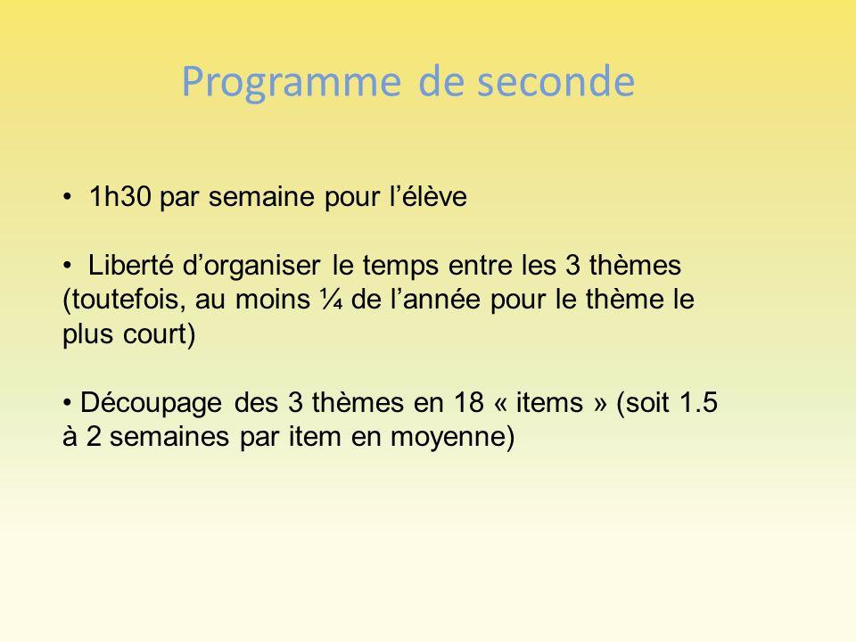 Programme de seconde 1h30 par semaine pour lélève Liberté dorganiser le temps entre les 3 thèmes (toutefois, au moins ¼ de lannée pour le thème le plu