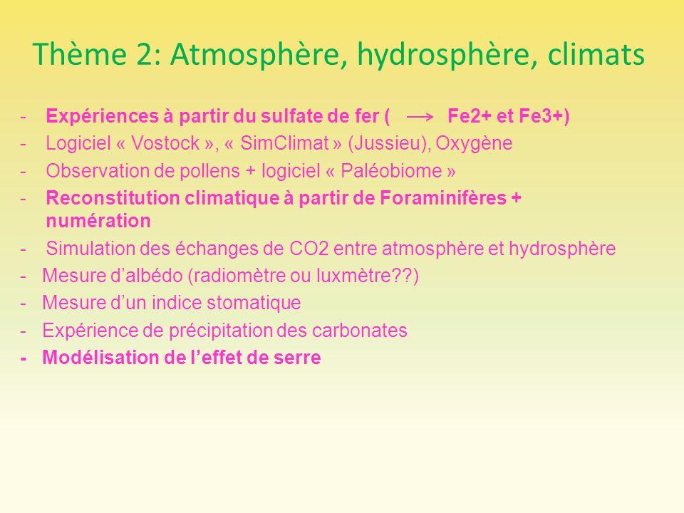 Thème 2: Atmosphère, hydrosphère, climats -Expériences à partir du sulfate de fer ( Fe2+ et Fe3+) -Logiciel « Vostock », « SimClimat » (Jussieu), Oxyg