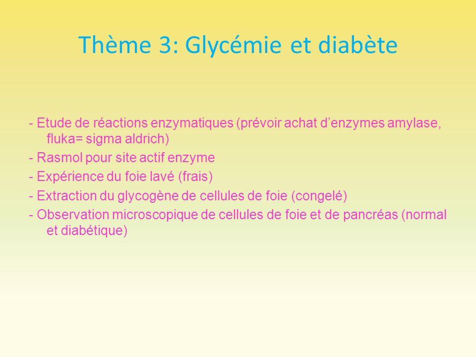 Thème 3: Glycémie et diabète - Etude de réactions enzymatiques (prévoir achat denzymes amylase, fluka= sigma aldrich) - Rasmol pour site actif enzyme