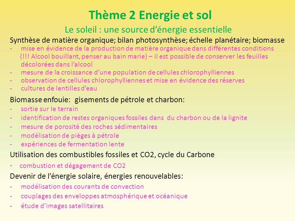 Thème 2 Energie et sol Le soleil : une source dénergie essentielle Synthèse de matière organique; bilan photosynthèse; échelle planétaire; biomasse -m