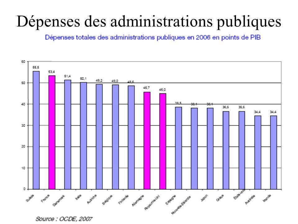 25 Dépenses des administrations publiques