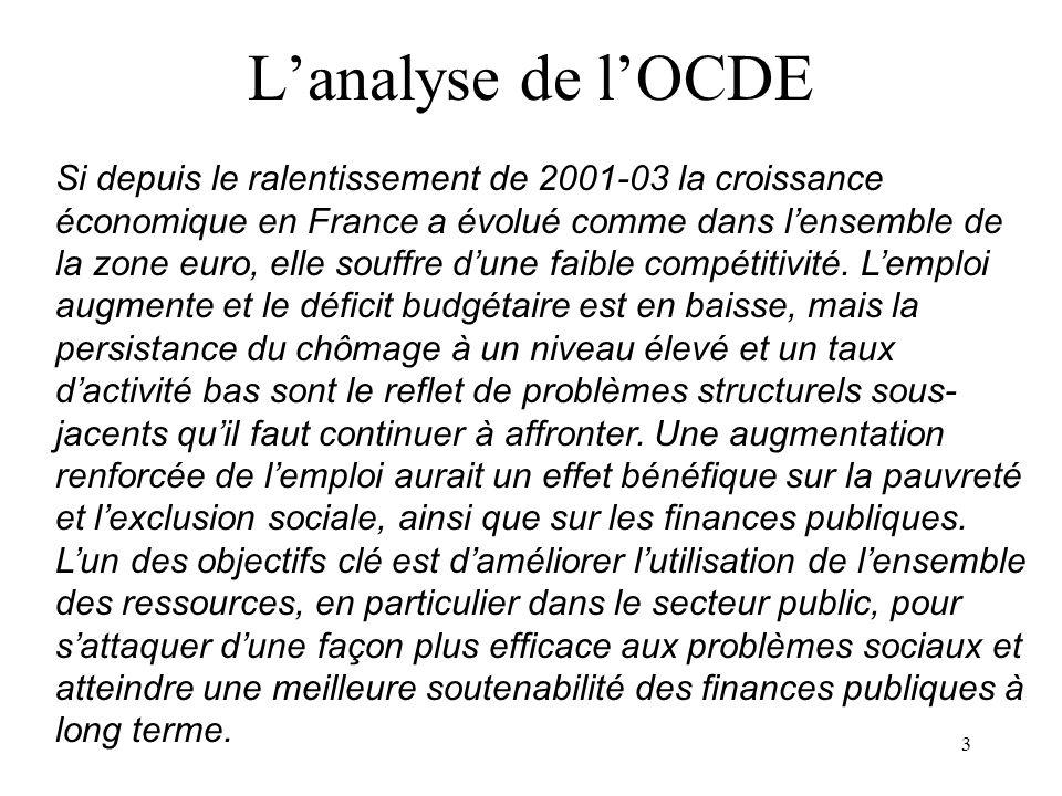 3 Lanalyse de lOCDE Si depuis le ralentissement de 2001-03 la croissance économique en France a évolué comme dans lensemble de la zone euro, elle souf