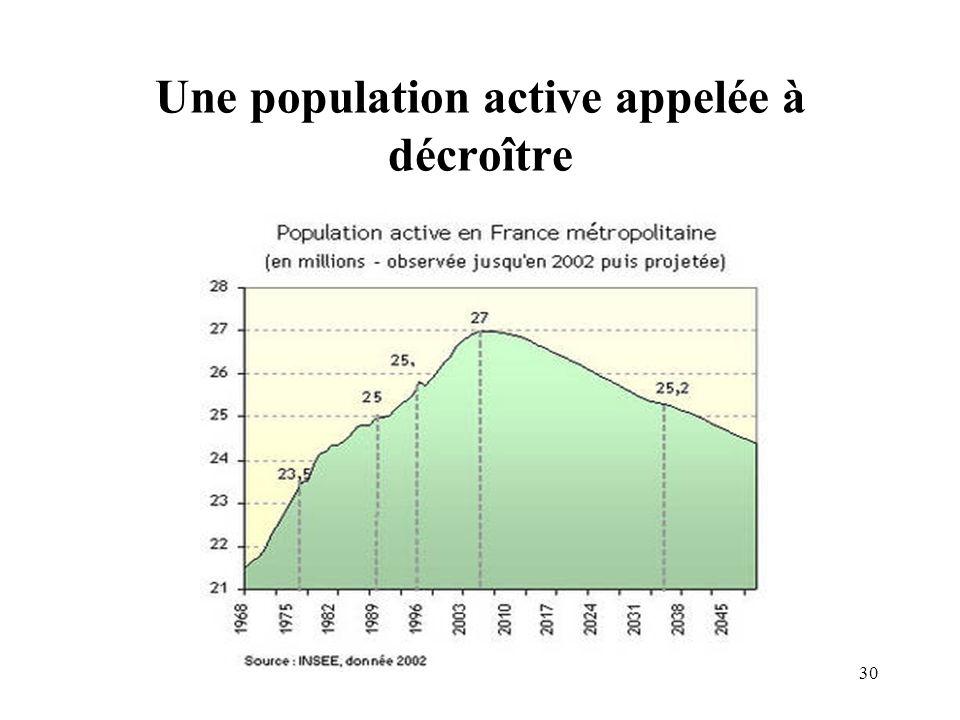 30 Une population active appelée à décroître