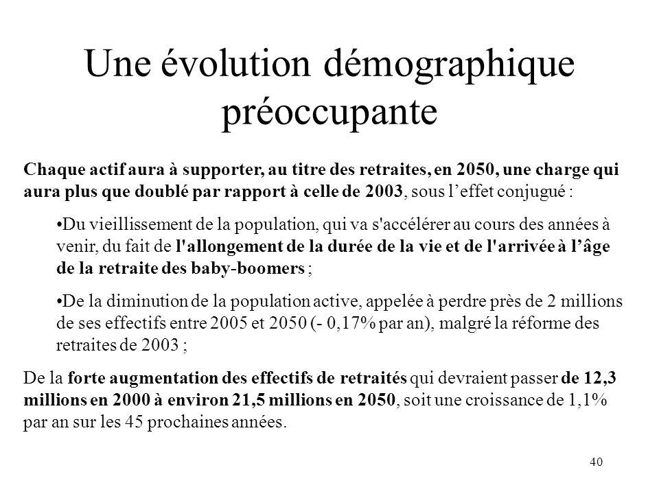 40 Une évolution démographique préoccupante Chaque actif aura à supporter, au titre des retraites, en 2050, une charge qui aura plus que doublé par ra