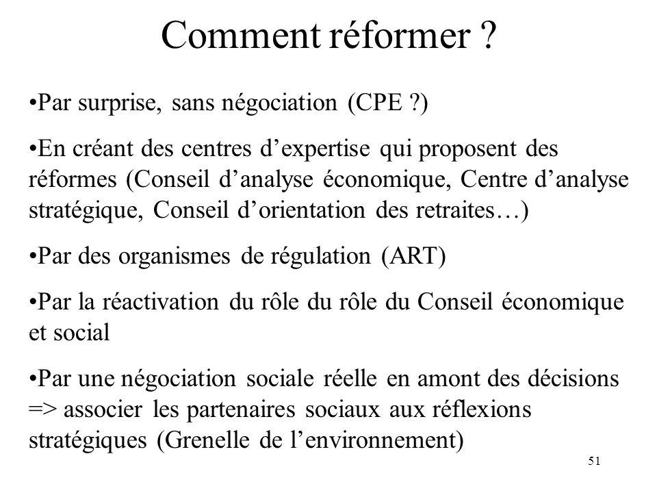 51 Comment réformer ? Par surprise, sans négociation (CPE ?) En créant des centres dexpertise qui proposent des réformes (Conseil danalyse économique,