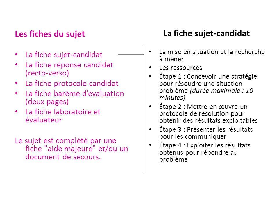 La fiche sujet-candidat La mise en situation et la recherche à mener Les ressources Étape 1 : Concevoir une stratégie pour résoudre une situation prob