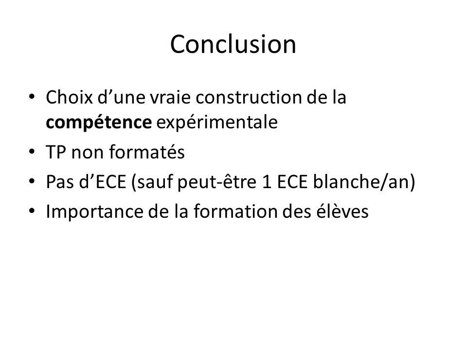 Conclusion Choix dune vraie construction de la compétence expérimentale TP non formatés Pas dECE (sauf peut-être 1 ECE blanche/an) Importance de la fo