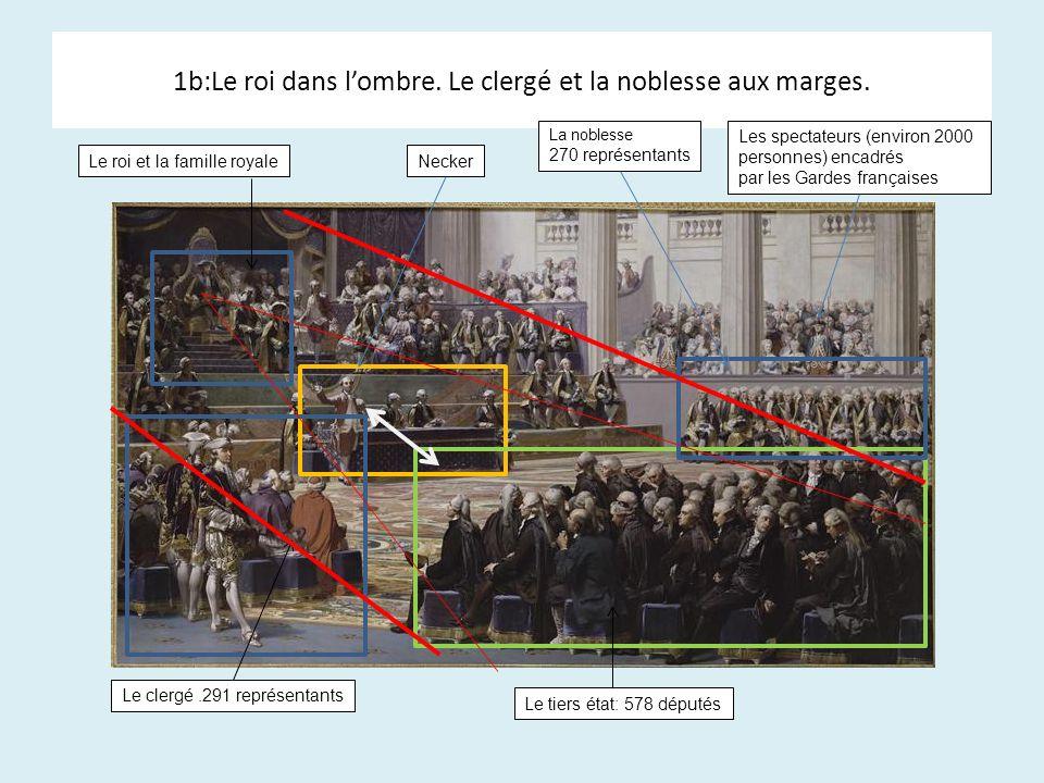 1b:Le roi dans lombre. Le clergé et la noblesse aux marges. Le roi et la famille royaleNecker La noblesse 270 représentants Les spectateurs (environ 2