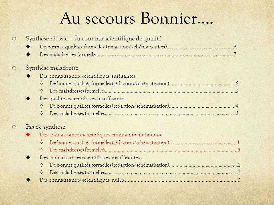 Au secours Bonnier….