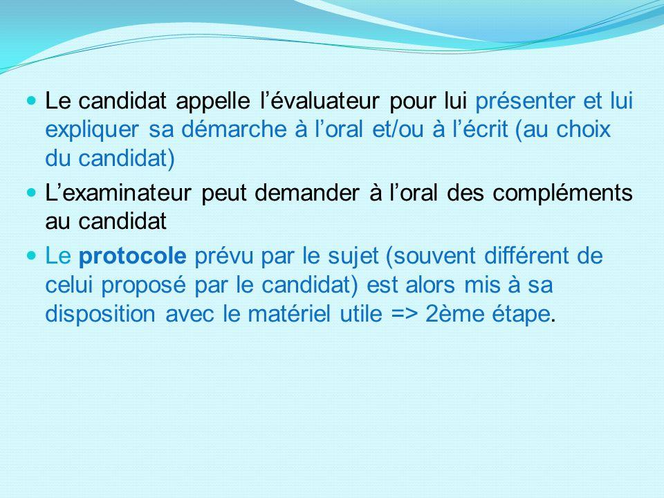 Le candidat appelle lévaluateur pour lui présenter et lui expliquer sa démarche à loral et/ou à lécrit (au choix du candidat) Lexaminateur peut demand