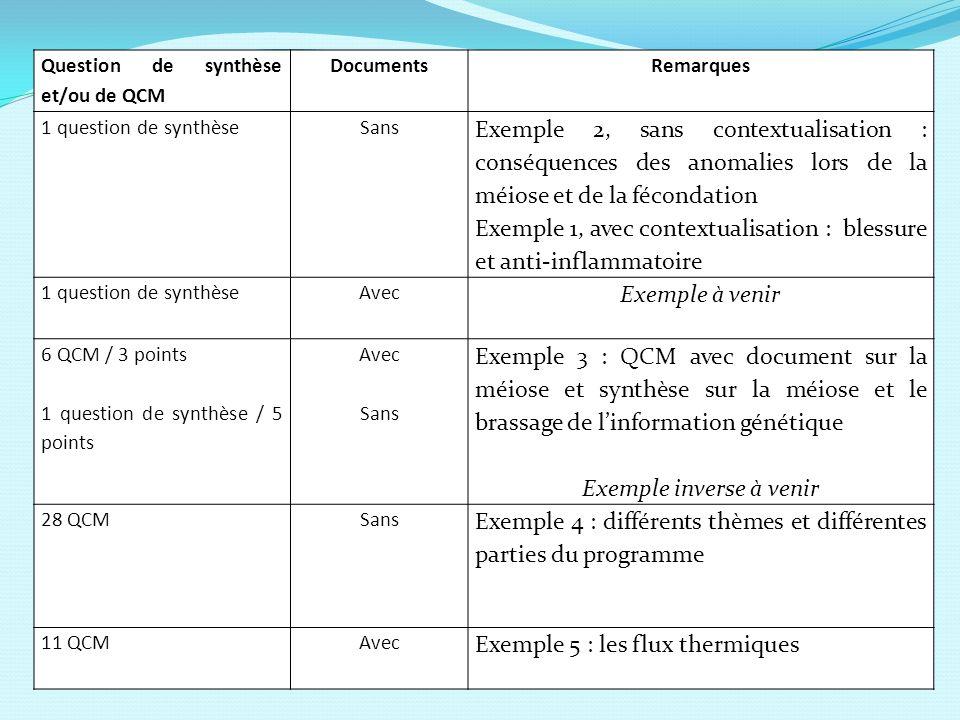 Question de synthèse et/ou de QCM DocumentsRemarques 1 question de synthèseSans Exemple 2, sans contextualisation : conséquences des anomalies lors de