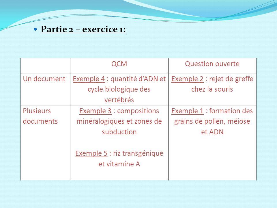 QCMQuestion ouverte Un document Exemple 4 : quantité dADN et cycle biologique des vertébrés Exemple 2 : rejet de greffe chez la souris Plusieurs docum