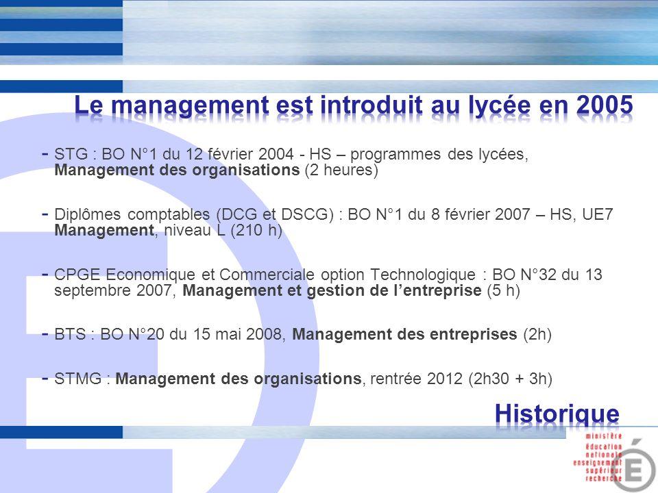 E 3 Enseignement pivot, dappui en cohérence avec les autres enseignements déconomie & gestion.