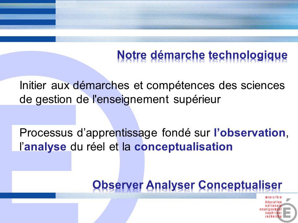 E 6 Initier aux démarches et compétences des sciences de gestion de l'enseignement supérieur Processus dapprentissage fondé sur lobservation, lanalyse