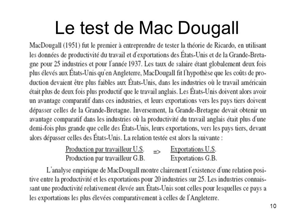 10 Le test de Mac Dougall