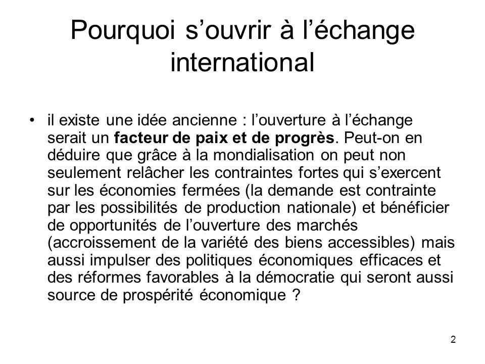 2 Pourquoi souvrir à léchange international il existe une idée ancienne : louverture à léchange serait un facteur de paix et de progrès. Peut-on en dé