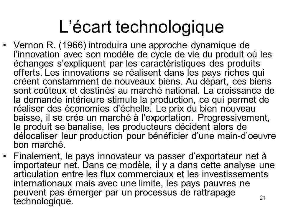 21 Lécart technologique Vernon R. (1966) introduira une approche dynamique de linnovation avec son modèle de cycle de vie du produit où les échanges s