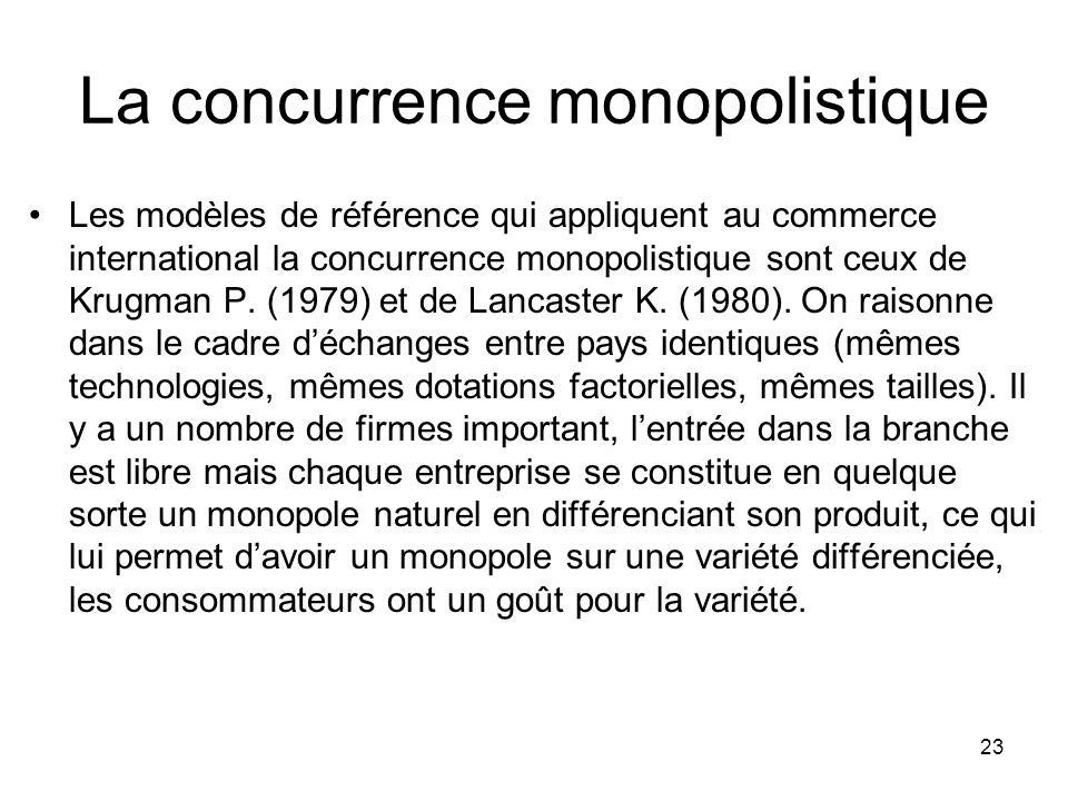 23 La concurrence monopolistique Les modèles de référence qui appliquent au commerce international la concurrence monopolistique sont ceux de Krugman