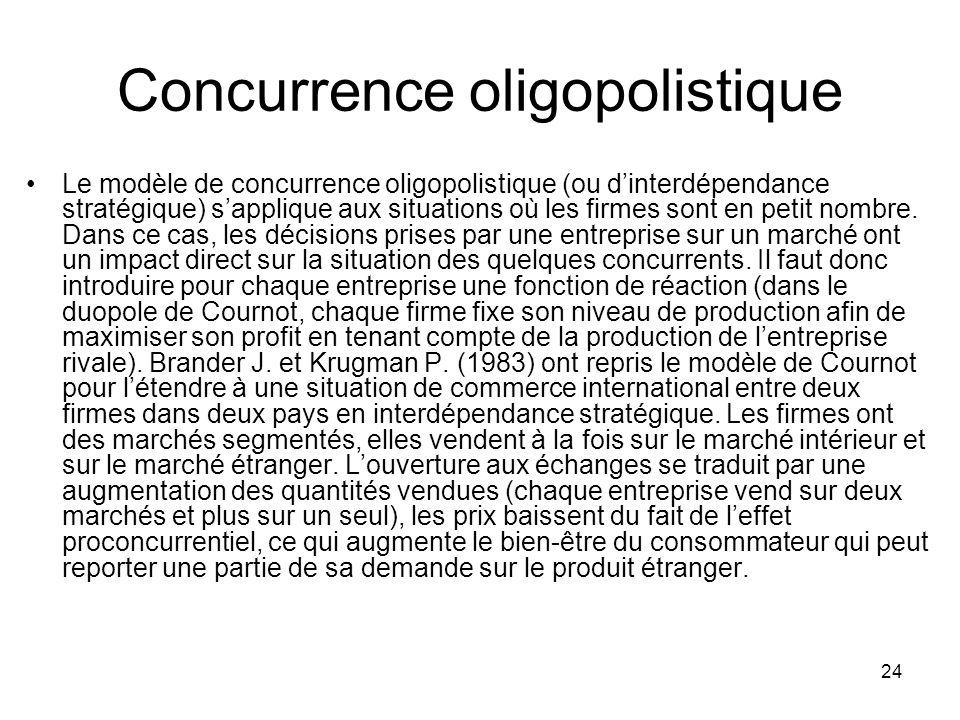24 Concurrence oligopolistique Le modèle de concurrence oligopolistique (ou dinterdépendance stratégique) sapplique aux situations où les firmes sont