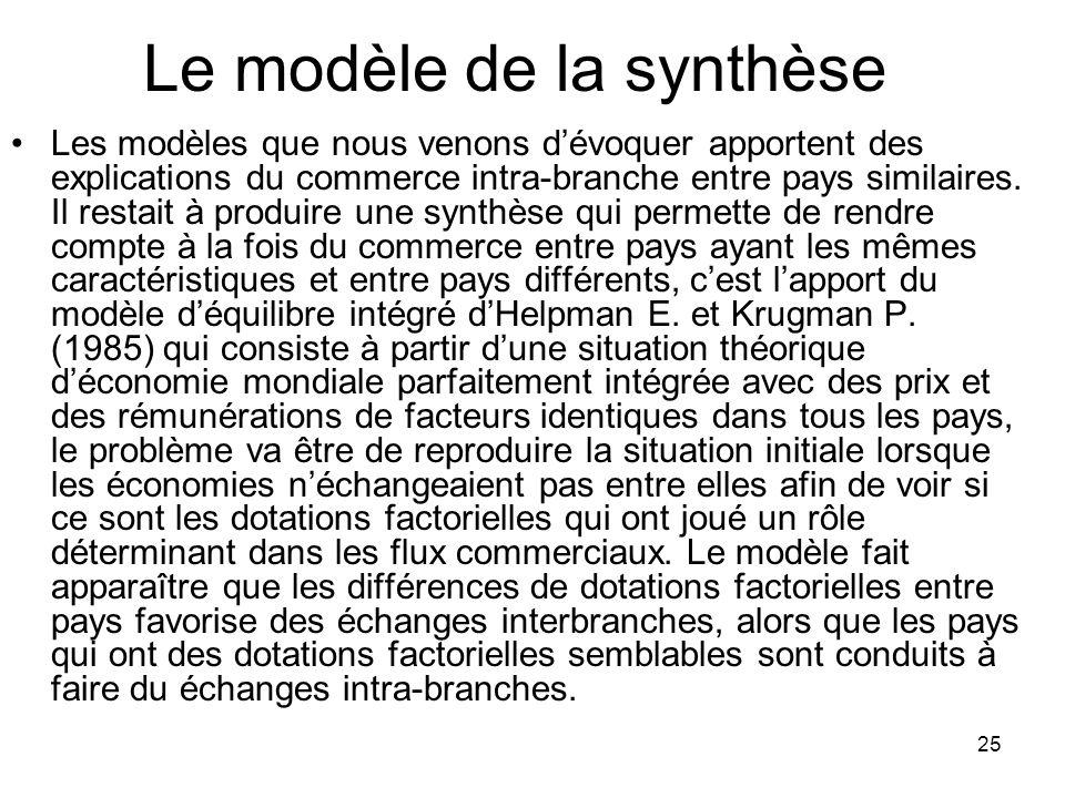 25 Le modèle de la synthèse Les modèles que nous venons dévoquer apportent des explications du commerce intra-branche entre pays similaires. Il restai