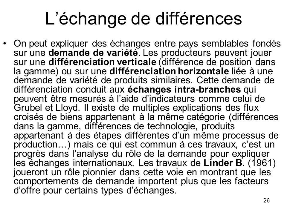 26 Léchange de différences On peut expliquer des échanges entre pays semblables fondés sur une demande de variété. Les producteurs peuvent jouer sur u