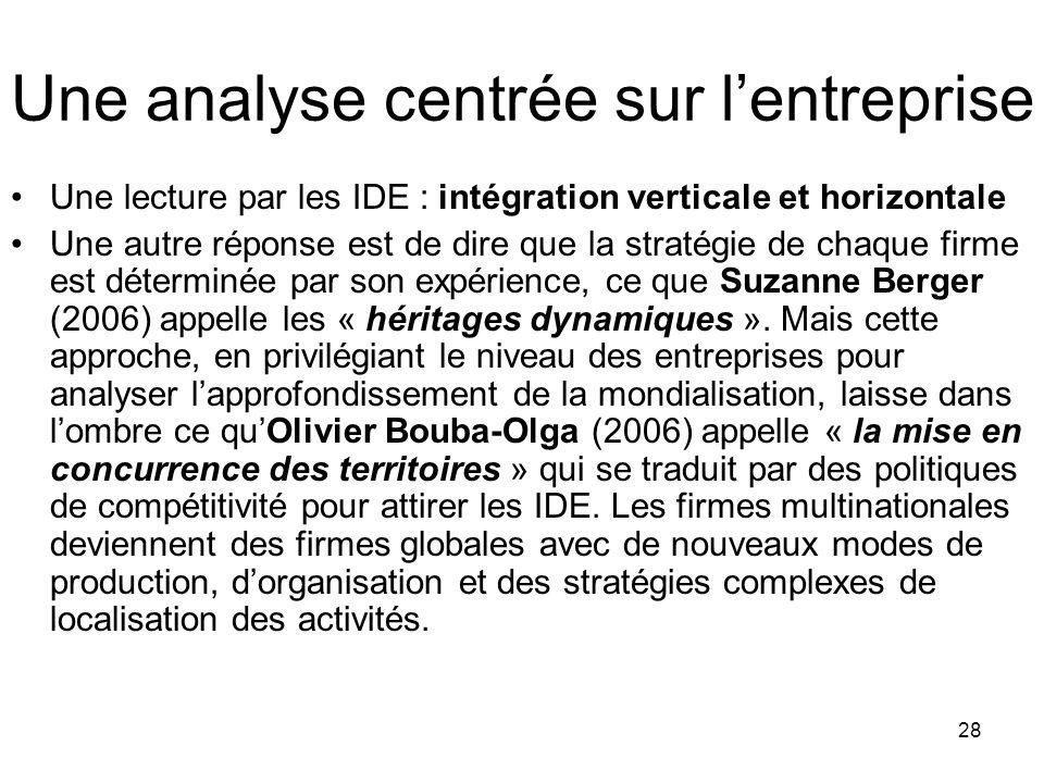 28 Une analyse centrée sur lentreprise Une lecture par les IDE : intégration verticale et horizontale Une autre réponse est de dire que la stratégie d