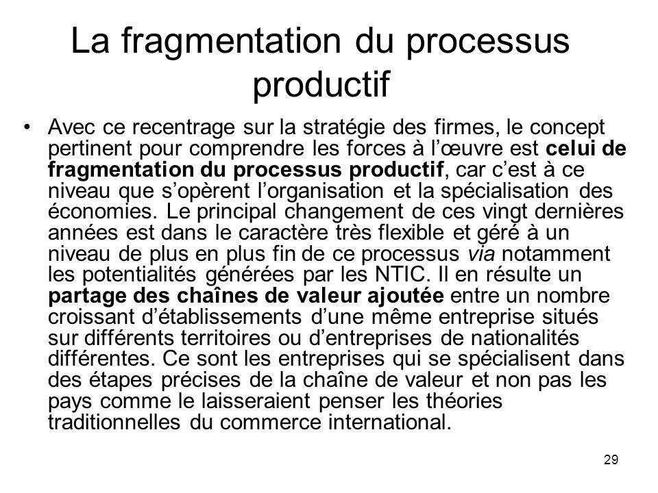 29 La fragmentation du processus productif Avec ce recentrage sur la stratégie des firmes, le concept pertinent pour comprendre les forces à lœuvre es