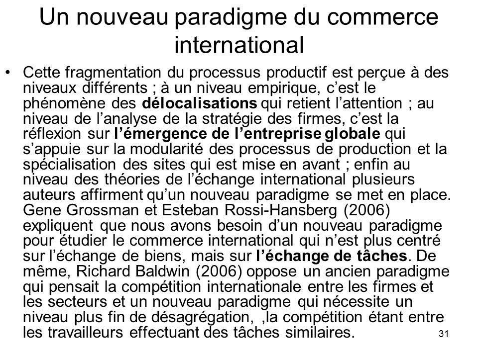 31 Un nouveau paradigme du commerce international Cette fragmentation du processus productif est perçue à des niveaux différents ; à un niveau empiriq
