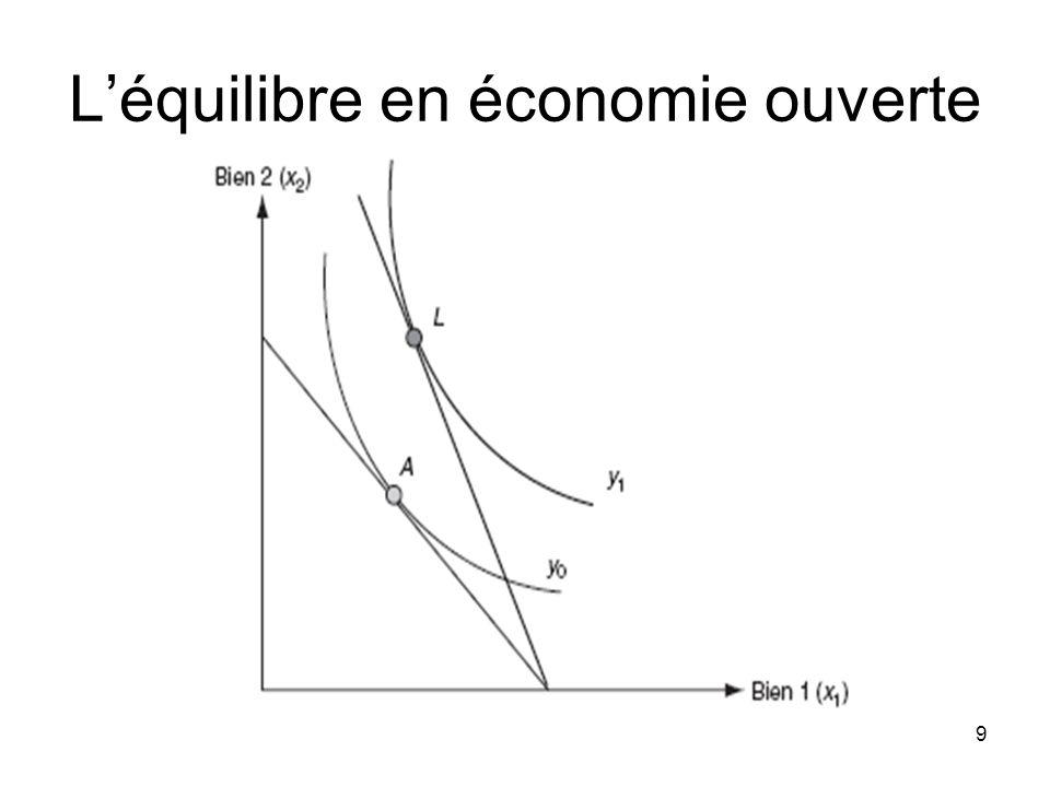 30 Le commerce intra-firme Les économistes utilisent de nombreux termes pour qualifier ce processus de désintégration de la production : « kaleidoscope comparative advantage » (Bhagwati), « slicing the value chain » (Krugman), « intra-mediate trade » (Trefler), « foreign outsourcing » (Feenstra), « near decomposability » (Simon) ; les auteurs francophones emploient : la notion de modularité ou de fragmentation de la chaîne de valeur ou du processus productif.