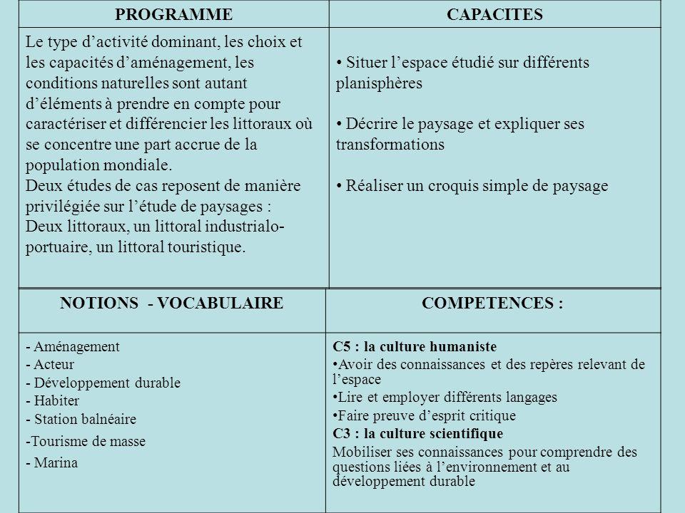NOTIONS - VOCABULAIRECOMPETENCES : - Aménagement - Acteur - Développement durable - Habiter - Station balnéaire -Tourisme de masse - Marina C5 : la cu