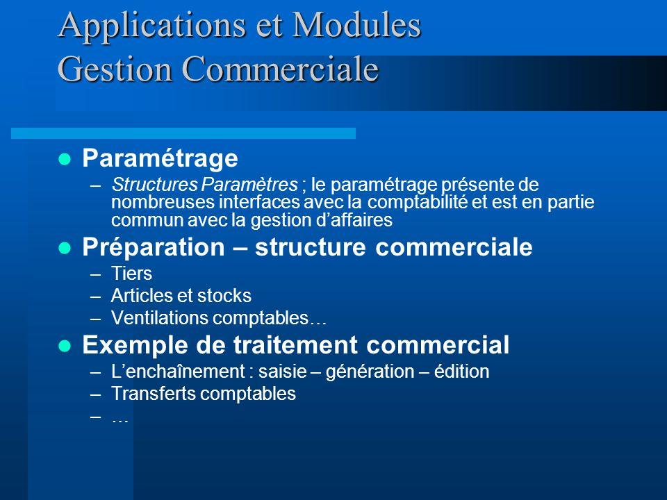 Applications et Modules Gestion Commerciale Paramétrage –Structures Paramètres ; le paramétrage présente de nombreuses interfaces avec la comptabilité