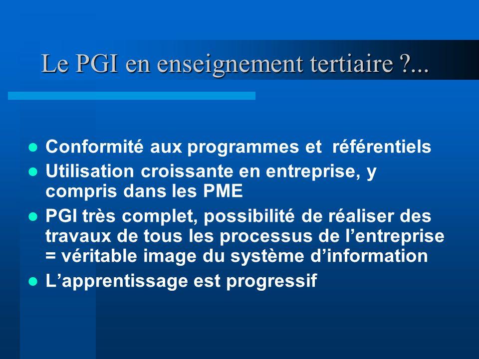 Le PGI en enseignement tertiaire ?... Conformité aux programmes et référentiels Utilisation croissante en entreprise, y compris dans les PME PGI très