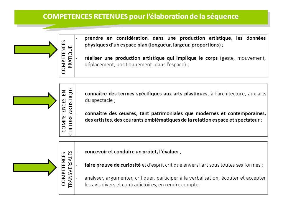 COMPETENCES RETENUES pour lélaboration de la séquence COMPETENCES PRATIQUE -prendre en considération, dans une production artistique, les données phys