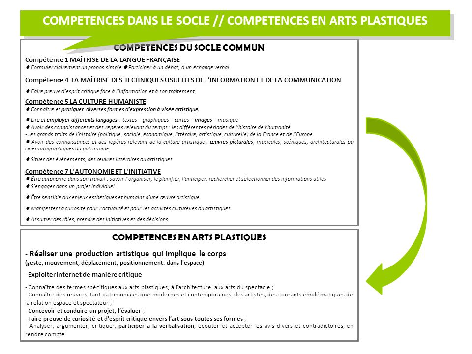 COMPETENCES EN ARTS PLASTIQUES - Réaliser une production artistique qui implique le corps (geste, mouvement, déplacement, positionnement. dans l'espac