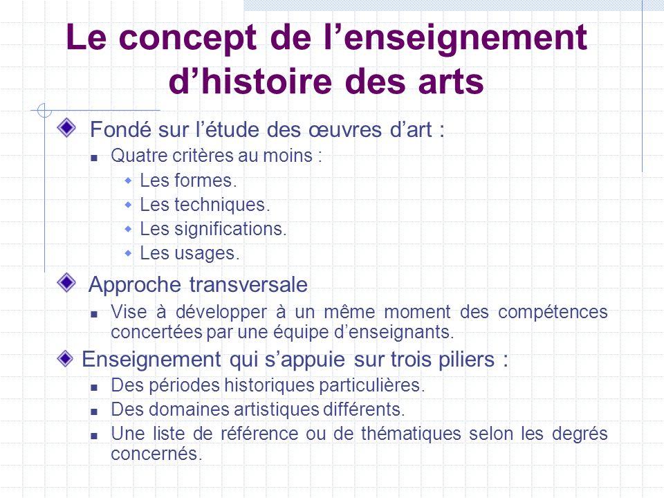 Le concept de lenseignement dhistoire des arts Fondé sur létude des œuvres dart : Quatre critères au moins : Les formes. Les techniques. Les significa