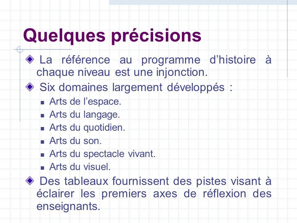 Quelques précisions La référence au programme dhistoire à chaque niveau est une injonction. Six domaines largement développés : Arts de lespace. Arts