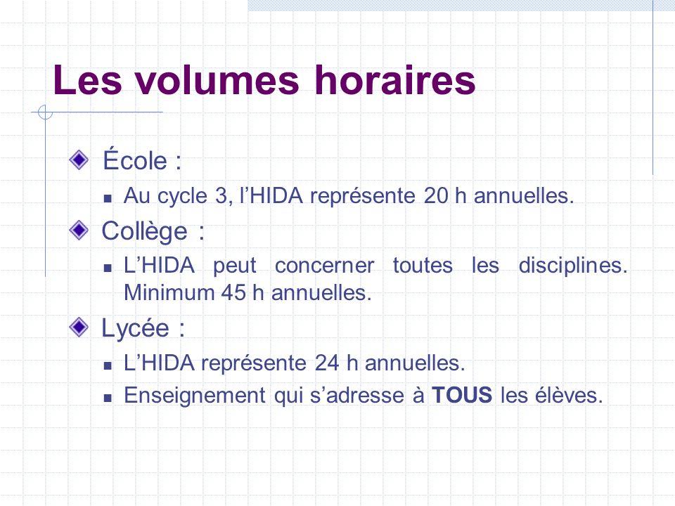 Les volumes horaires École : Au cycle 3, lHIDA représente 20 h annuelles. Collège : LHIDA peut concerner toutes les disciplines. Minimum 45 h annuelle