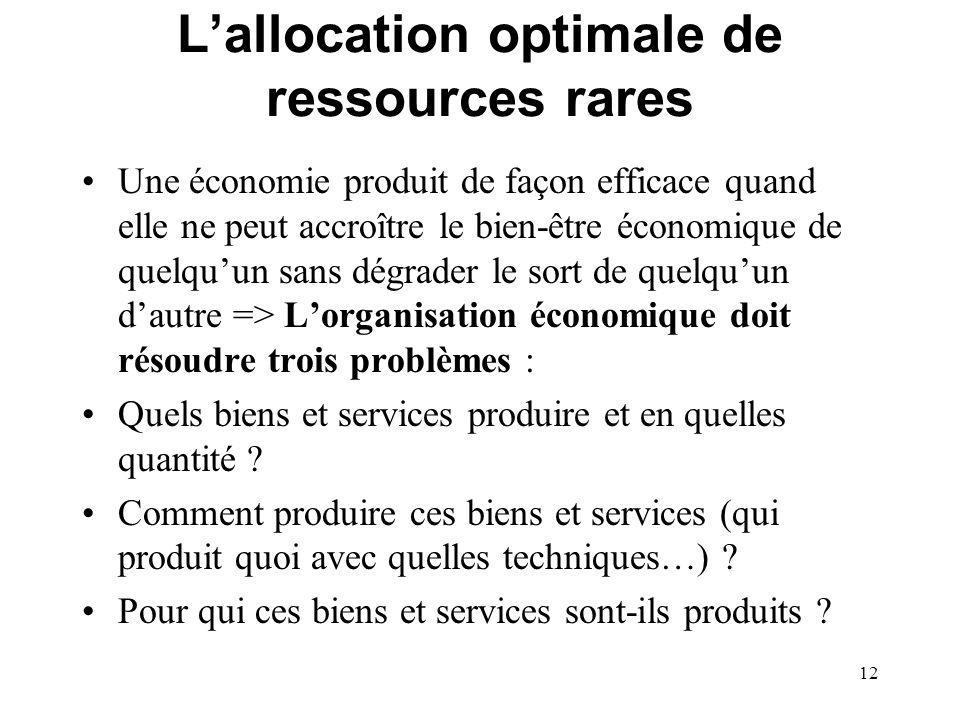 12 Lallocation optimale de ressources rares Une économie produit de façon efficace quand elle ne peut accroître le bien-être économique de quelquun sa