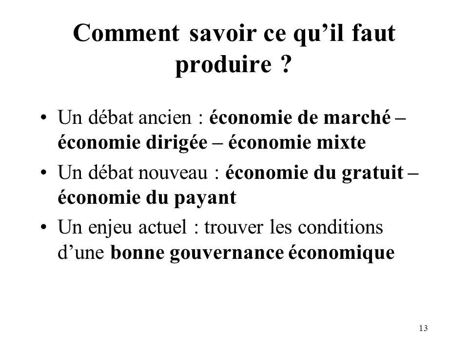 13 Comment savoir ce quil faut produire ? Un débat ancien : économie de marché – économie dirigée – économie mixte Un débat nouveau : économie du grat
