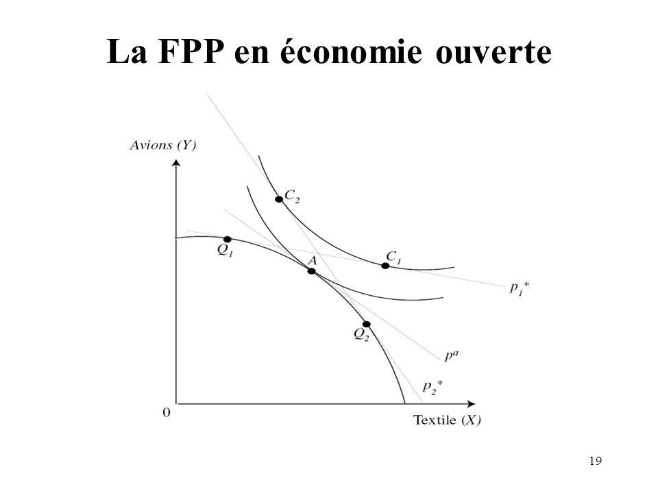 19 La FPP en économie ouverte