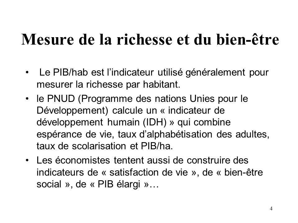 4 Mesure de la richesse et du bien-être Le PIB/hab est lindicateur utilisé généralement pour mesurer la richesse par habitant. le PNUD (Programme des