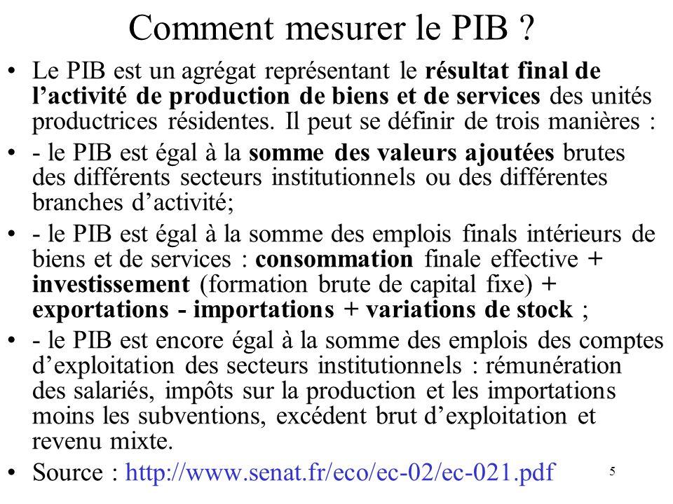 5 Comment mesurer le PIB ? Le PIB est un agrégat représentant le résultat final de lactivité de production de biens et de services des unités productr