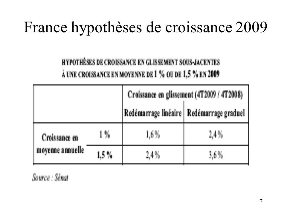 7 France hypothèses de croissance 2009