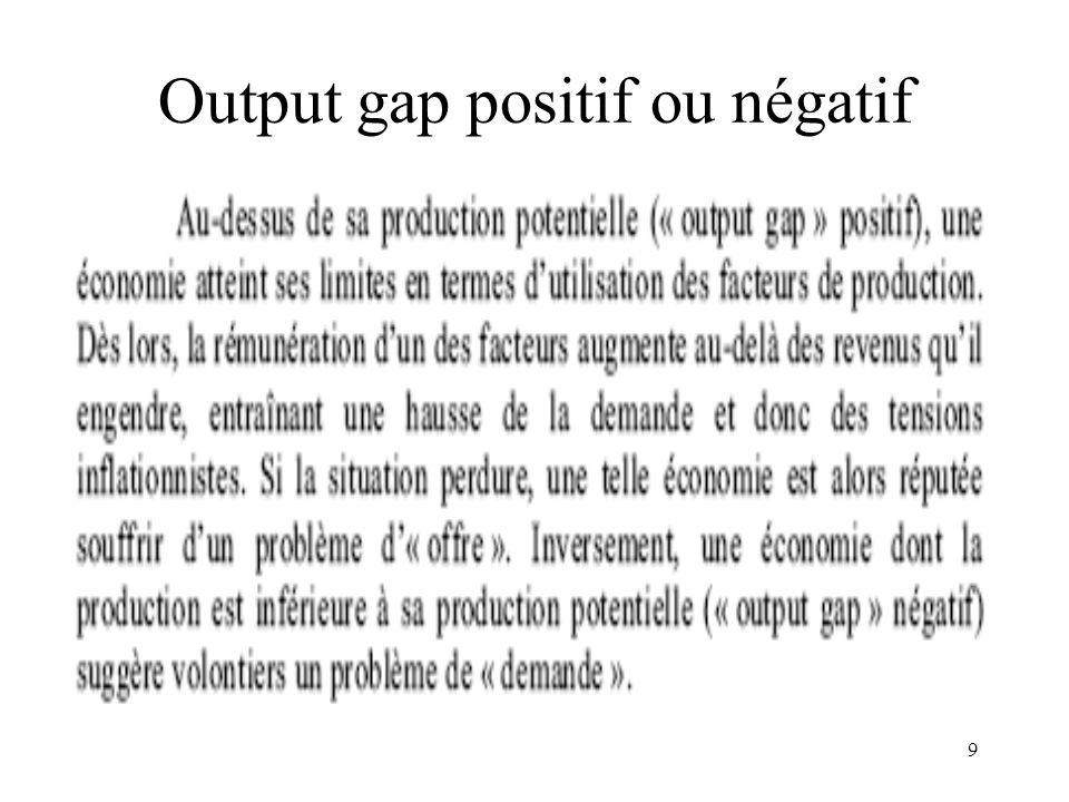 9 Output gap positif ou négatif