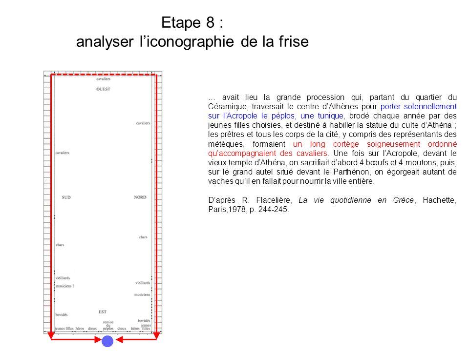 Etape 8 : analyser liconographie de la frise … avait lieu la grande procession qui, partant du quartier du Céramique, traversait le centre dAthènes po