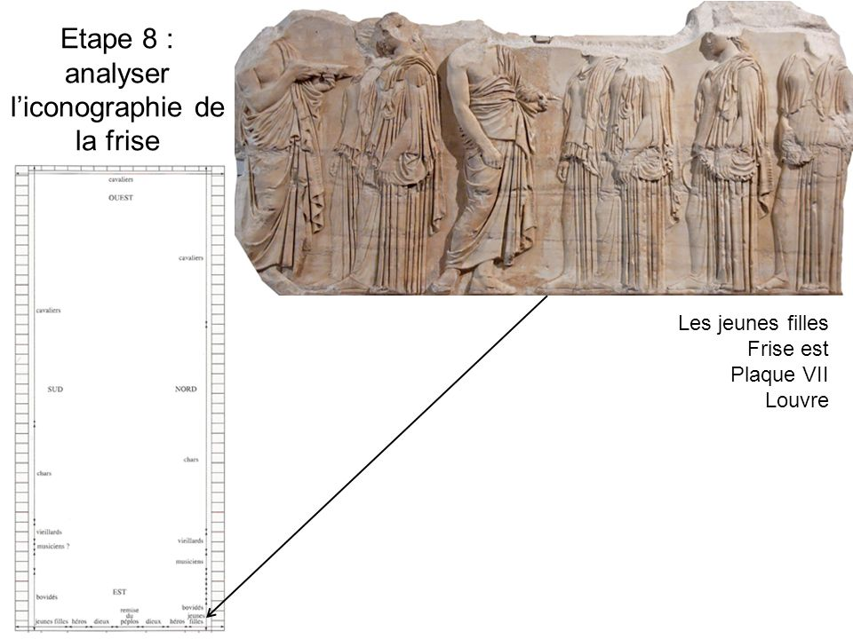 Etape 8 : analyser liconographie de la frise Les jeunes filles Frise est Plaque VII Louvre