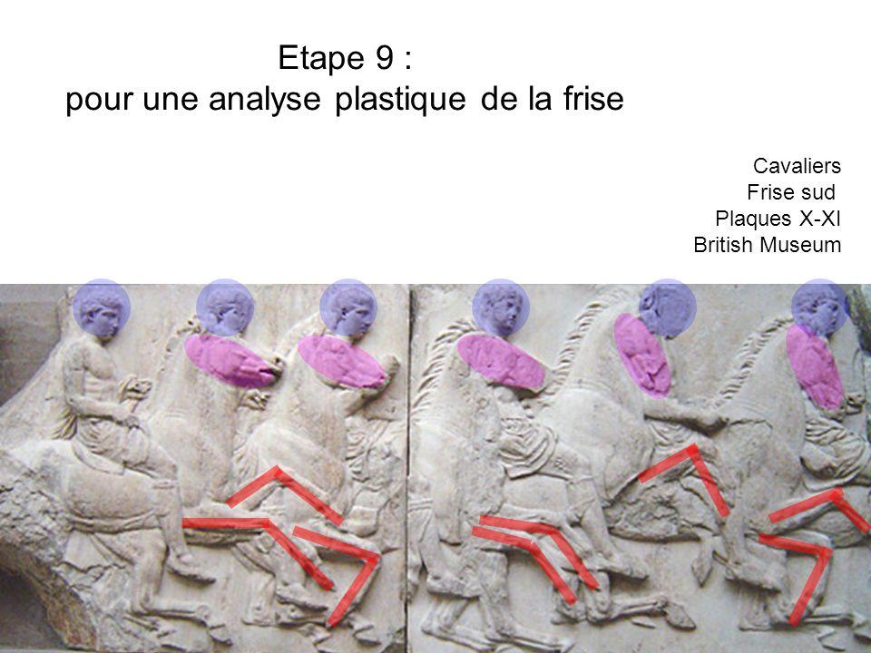 Etape 9 : pour une analyse plastique de la frise Cavaliers Frise sud Plaques X-XI British Museum
